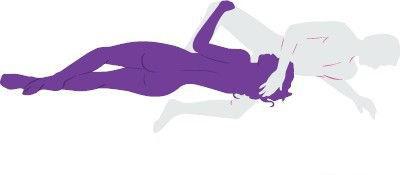 Peepshow Position
